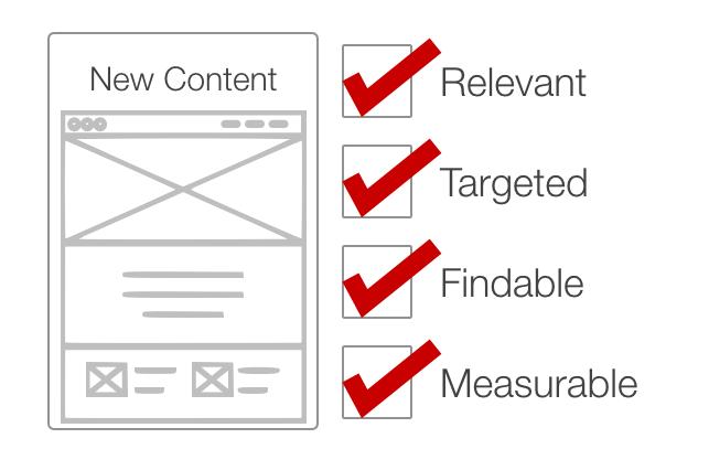 creating relevant content SEO tool