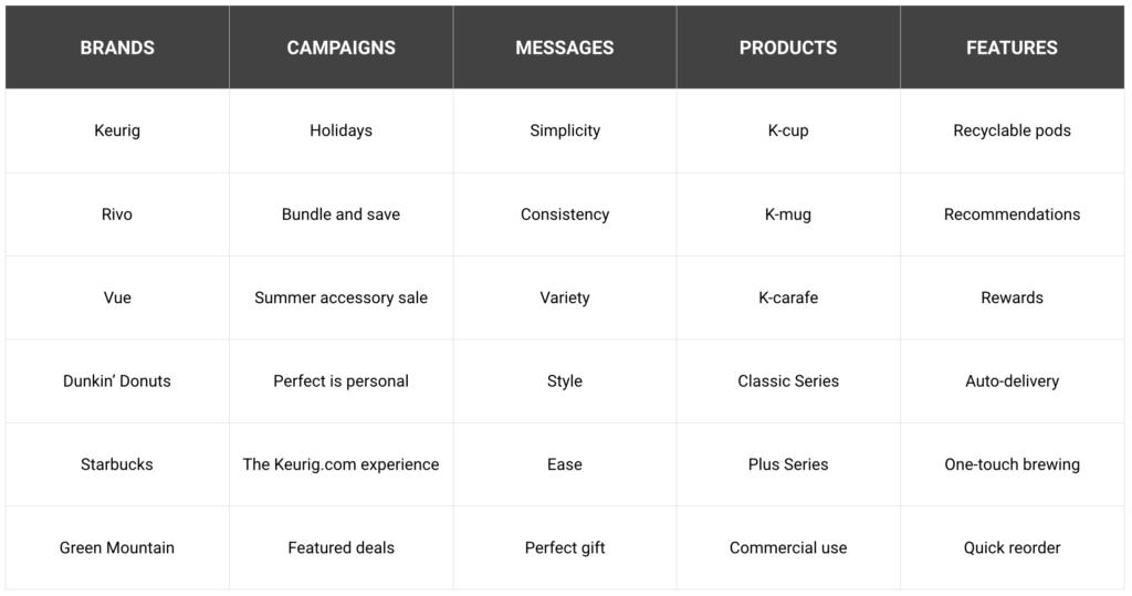 segment map for content marketing