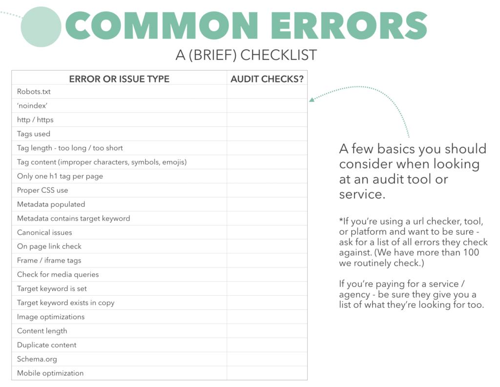List of common SEO errors for site audit