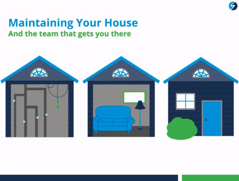 "SEO as ""Home Maintenance"""